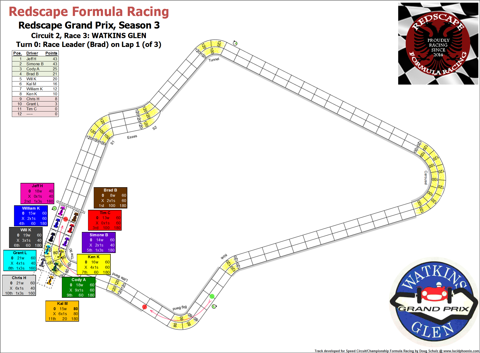 Starting grid.png