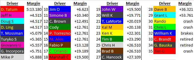 COTA Full Field.png