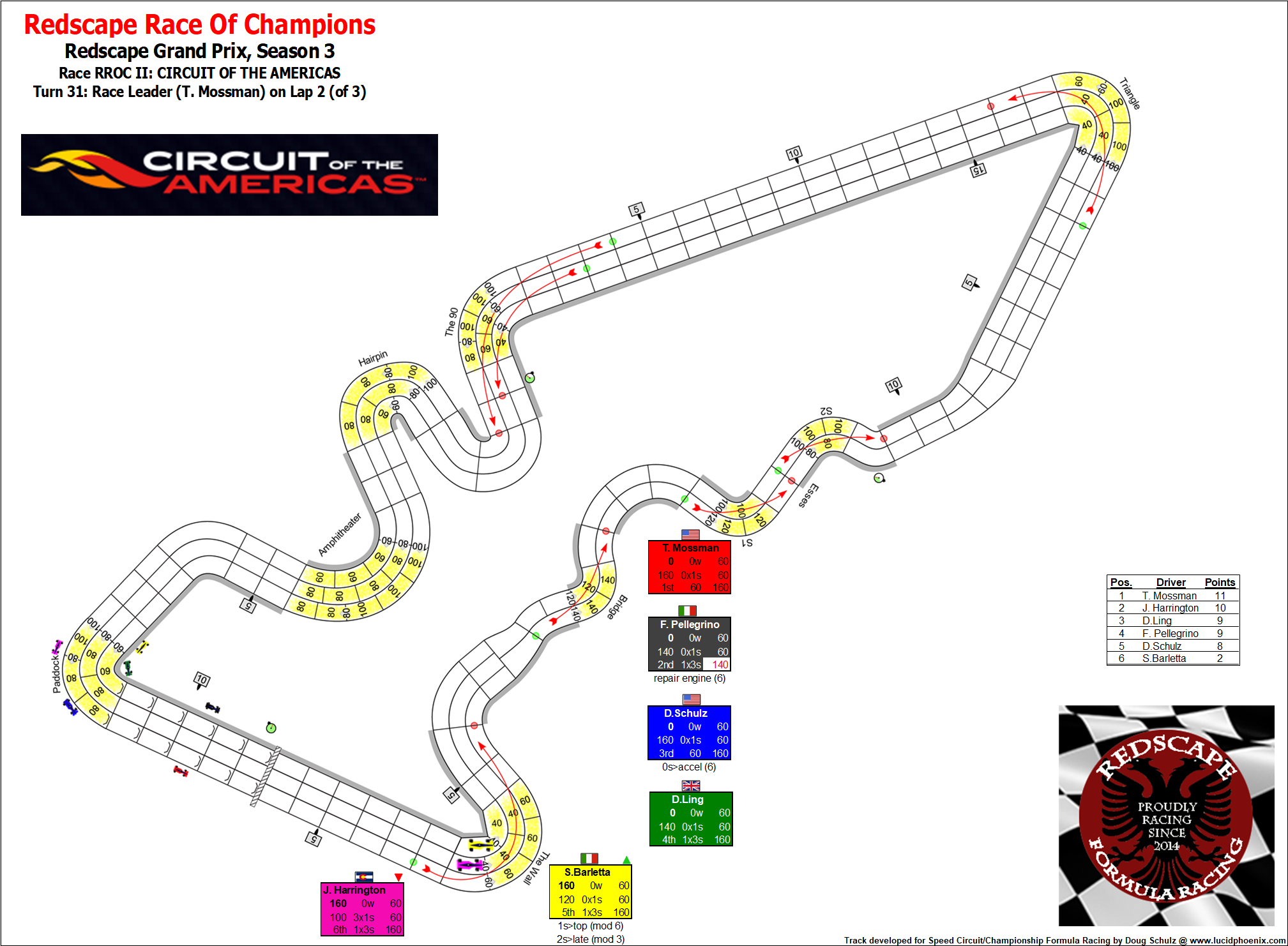 RROC turn 31COTA.png