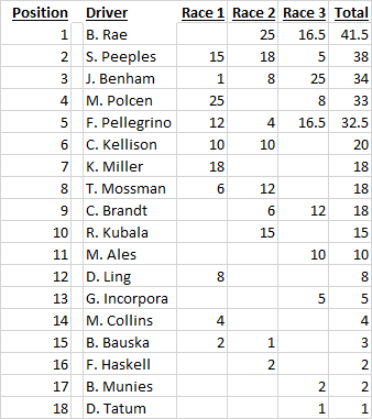 Full Field Points.png