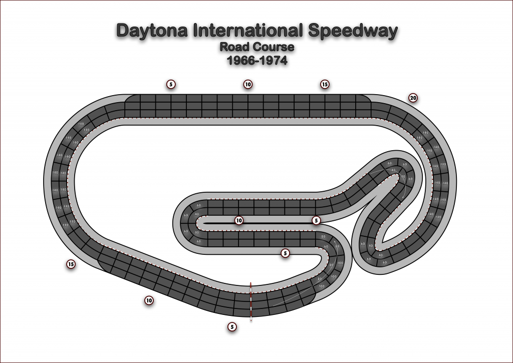 Daytona_Road_Course_(1966-1974).png