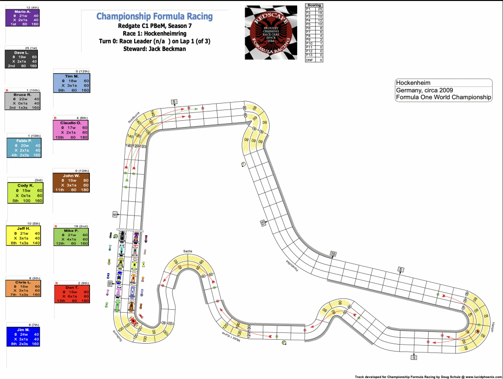 Redscape C1 Season 7 Race 2 Turn 0 Starting Grid.png