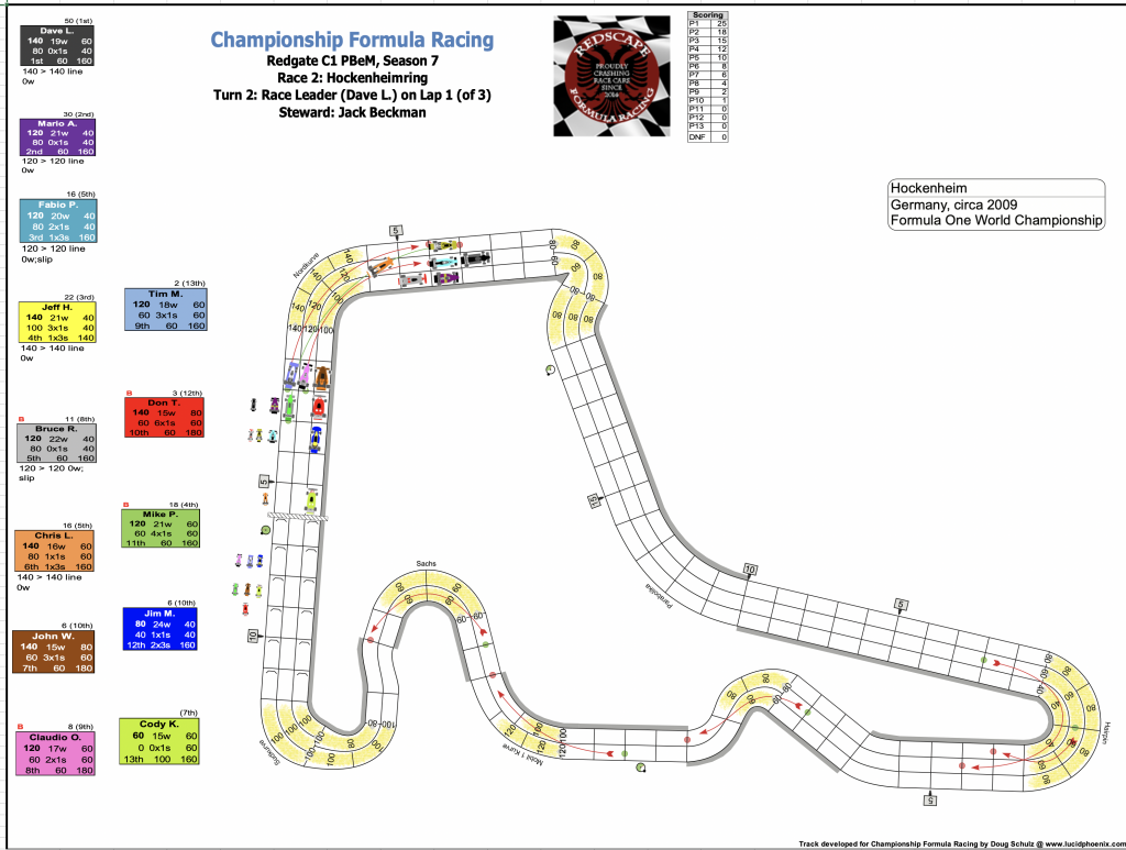 Redscape C1 Season 7 Race 2 Turn 2.png