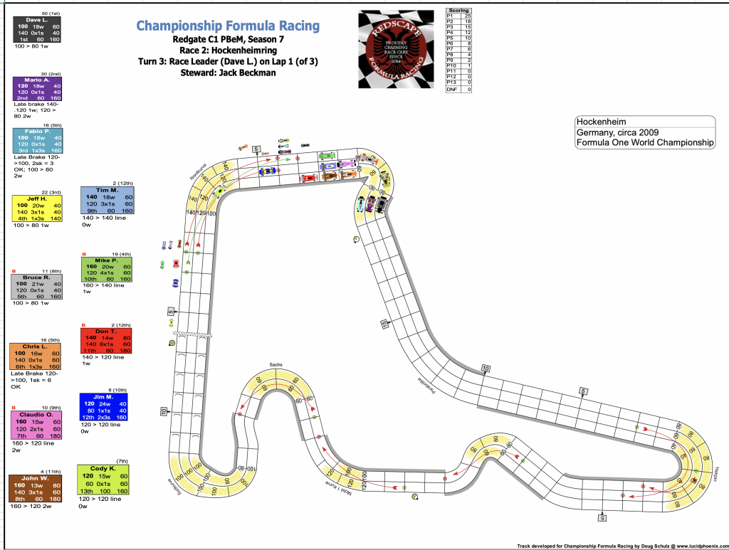 Redscape C1 Season 7 Race 2 Turn 3.png