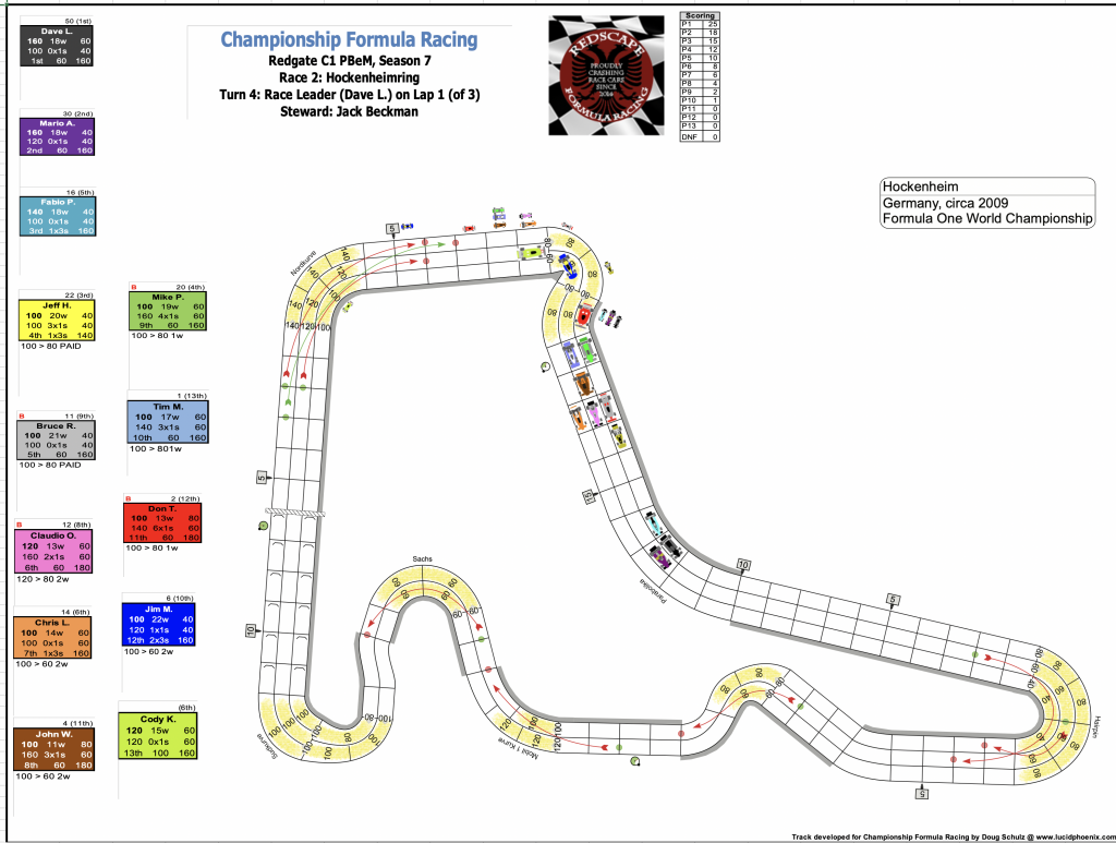 Redscape C1 Season 7 Race 2 Turn 4.png