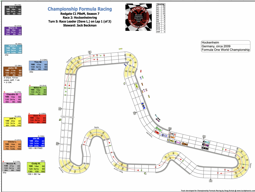 Redscape C1 Season 7 Race 2 Turn 5.png