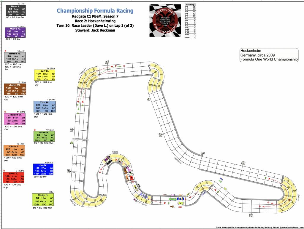 Redscape C1 Season 7 Race 2 Turn 10.png