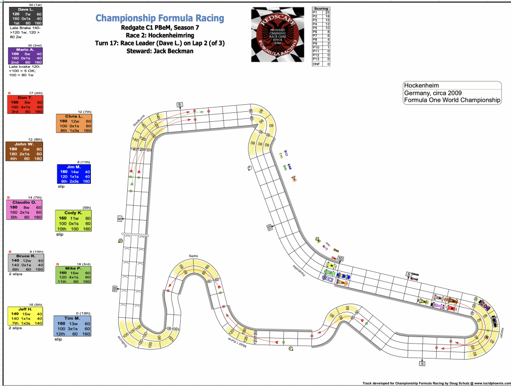 Redscape C1 Season 7 Race 2 Turn 17.png
