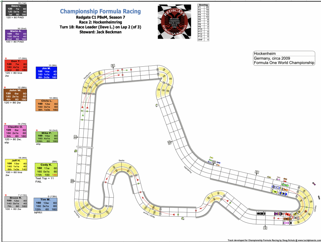 Redscape C1 Season 7 Race 2 Turn 18.png