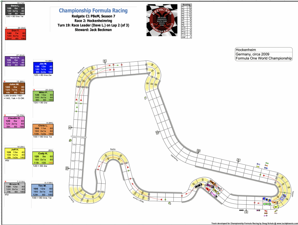 Redscape C1 Season 7 Race 2 Turn 19.png